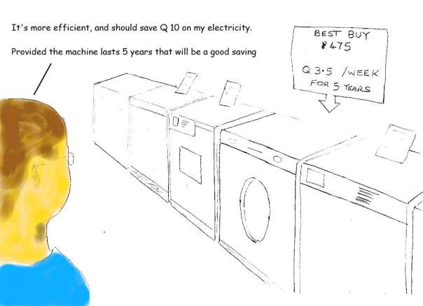 Jim buying a washing machine