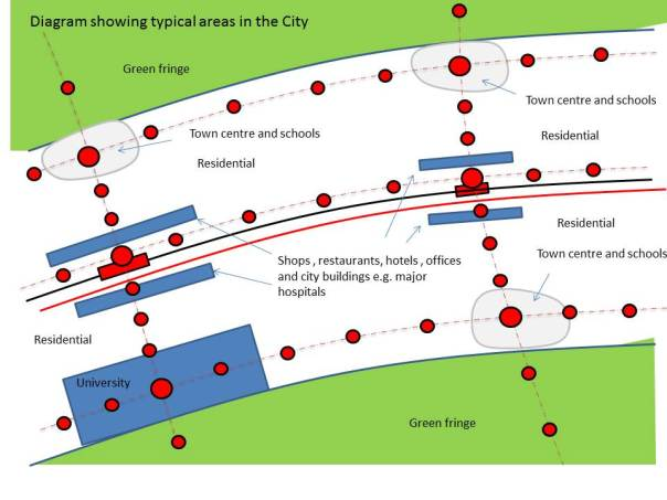 City Plan showing Tram stops and local towns