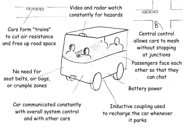 A Self Driving City Car